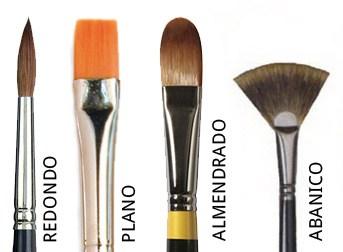 Materiales Necesarios Para Pintar Al óleo